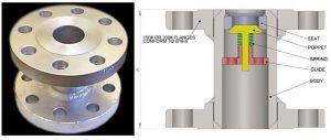 mgm-flanged-valve-230