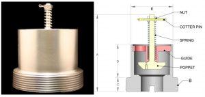 mgm-valve-301